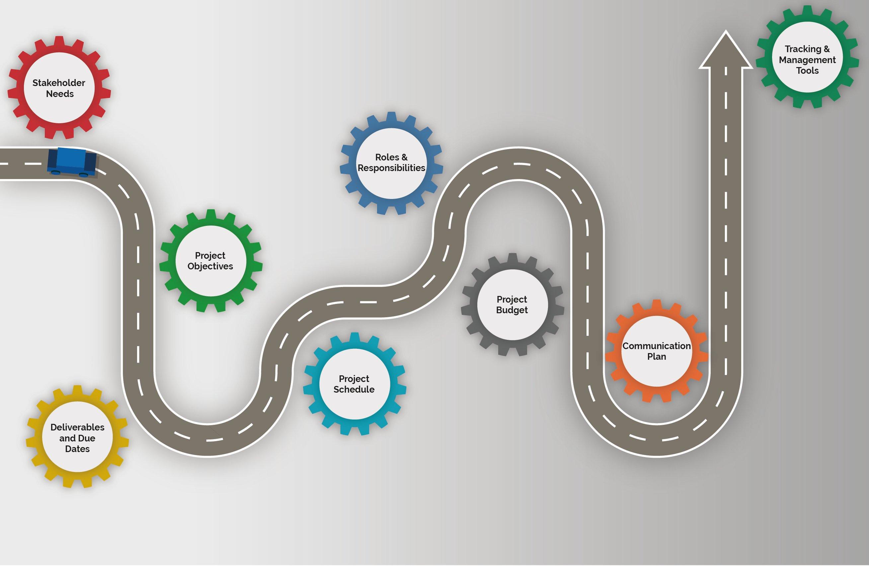 Roadmap-01