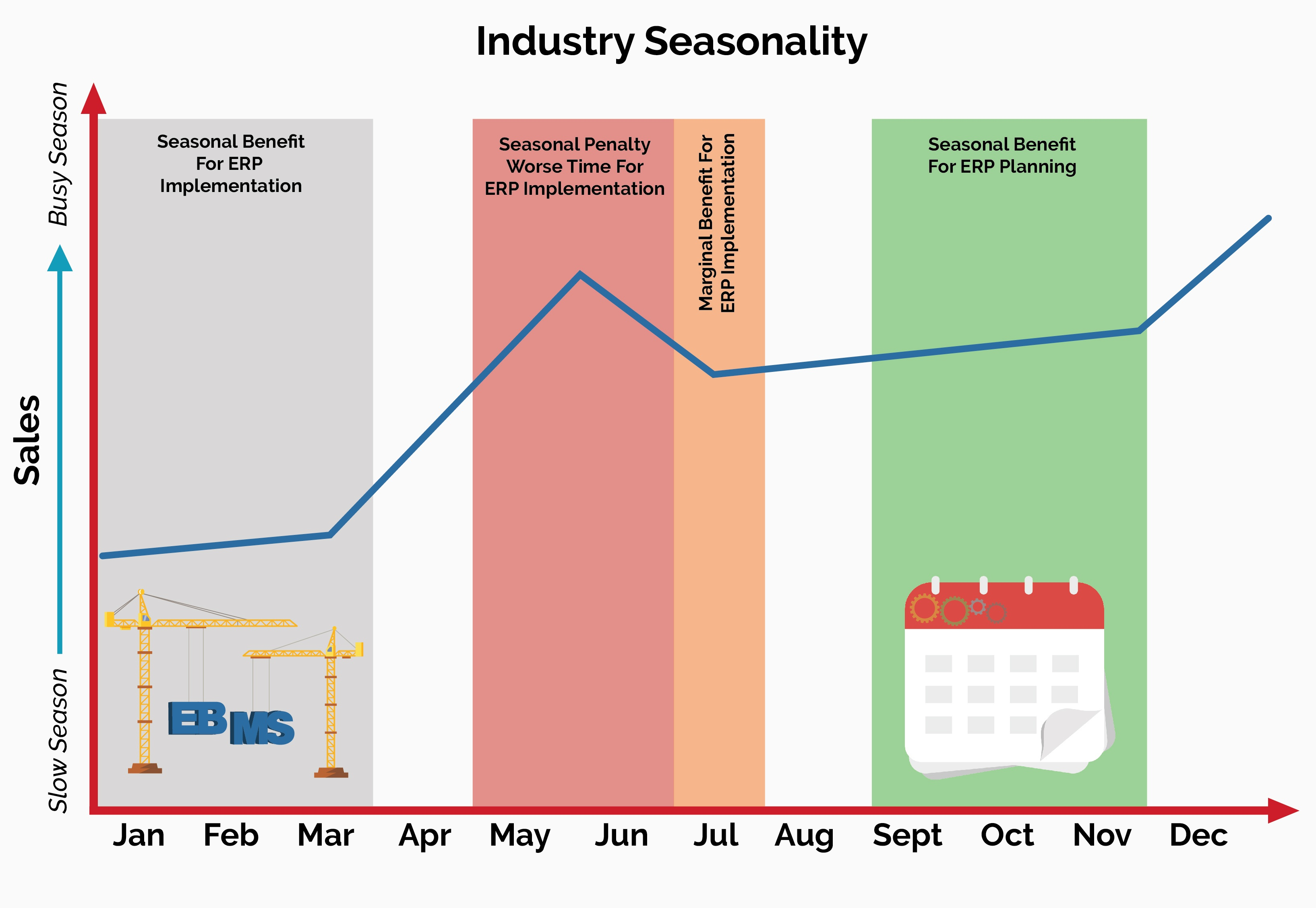 Season planning and implementation-01